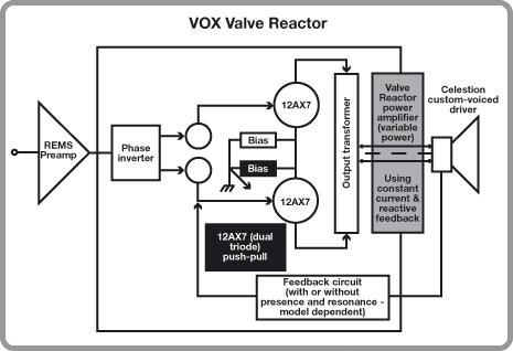 vtSchematic